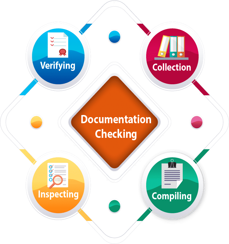 steps of pre-purchase documentation checking infograph