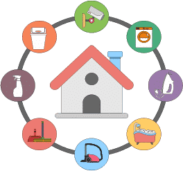 Monitoring and housekeeping services in SHORT-TERM RENTALS Infographic
